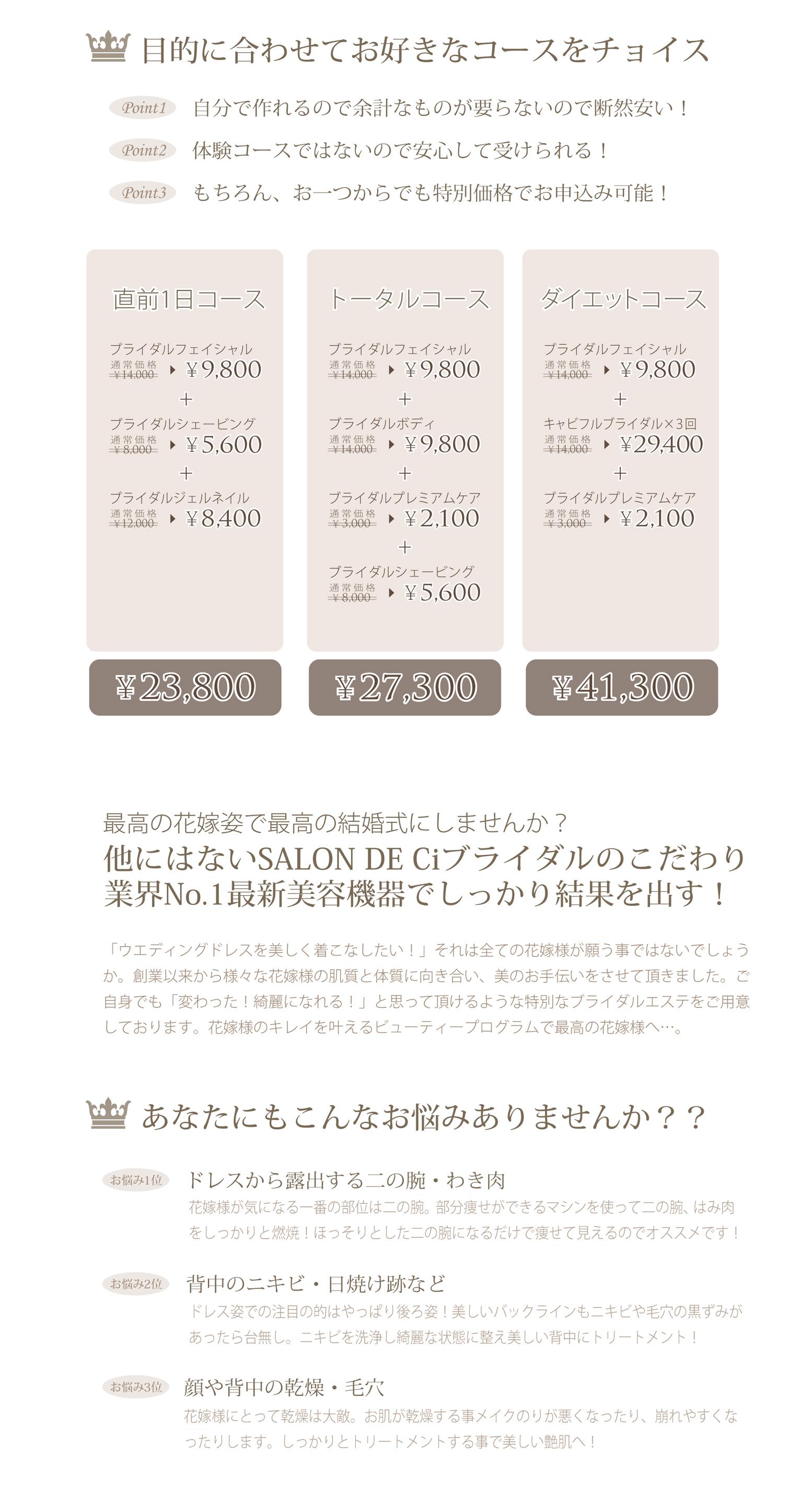 ブライダルキャンペーン(計算式)