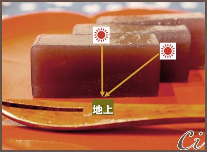 紫外線のの画像のコピー